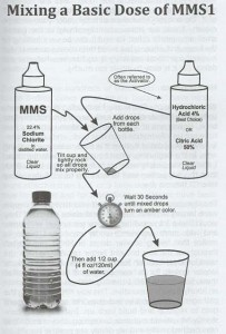 mixing single dose of MMS